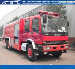 High Performance 12CBM Fire Fighting Vehicles purchased by Bolivia clients