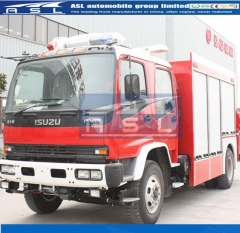 Advanced ISUZU Firefighter Water Trucks imported by Chile clients